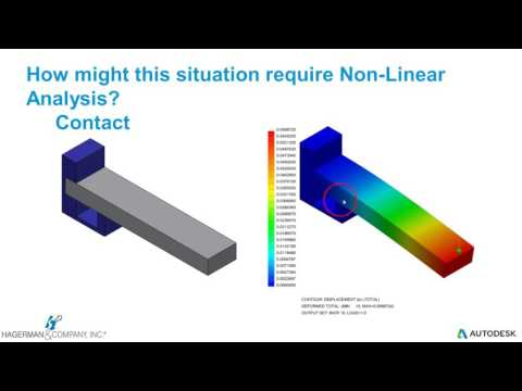 Understanding Linear and Non Linear FEA Using Inventor Nastran