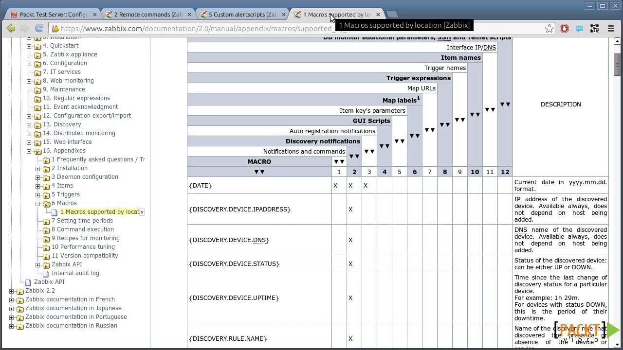 Zabbix Network Monitoring Tutorial: Actions | packtpub com
