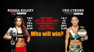 Ronda Rousey vs Cris Cyborg [CHOOSE YOUR SIDE]