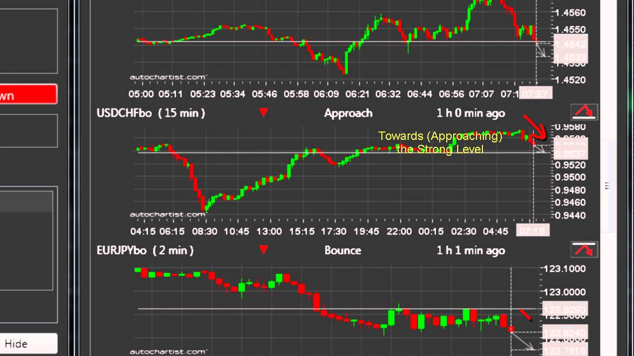 Commodity forex online trading online broker day 212