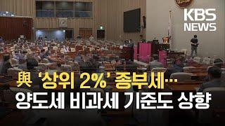 민주 '상위 2%' 종부세…양도세 비과세 기준도 상향 …