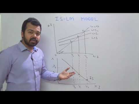 IS-LM MODEL part 1 HINDI