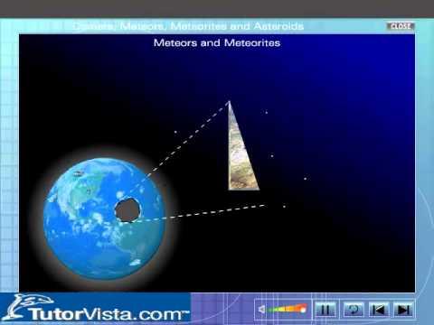 Comets, Meteors, Meteorites and Asteroids