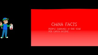 china economy people income per year Unbelievable Facts Urdu Hindi