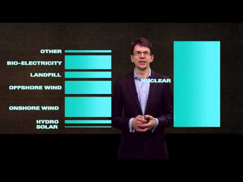 Dr Tom Counsell presents on the British Energy Challenge FULL LENGTH VERSION
