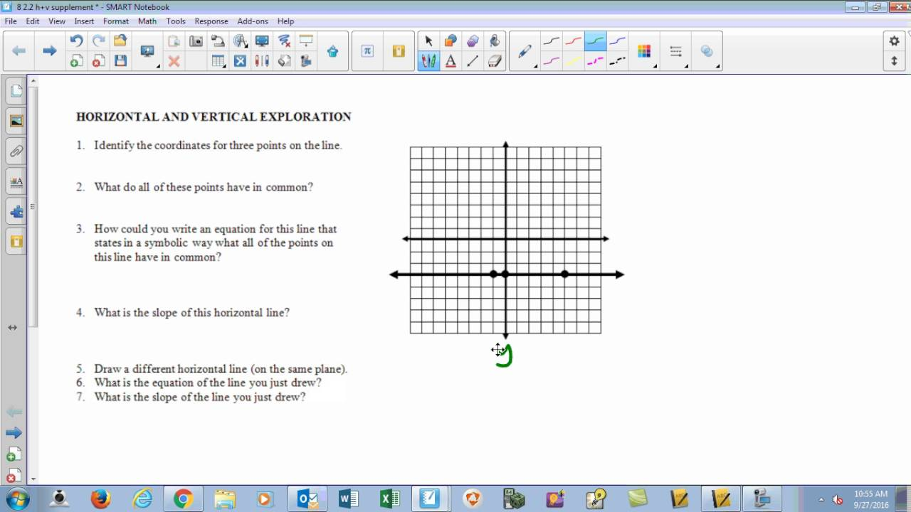 Finding Slope From An Equation And Graph Plus H & V Lines (inv 21)