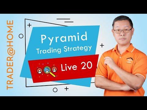 Forex สอน เทรด : 188 - Live 20 : Pyramid Trading Strategy