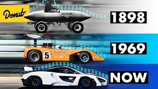 The EVOLUTION of Aerodynamics