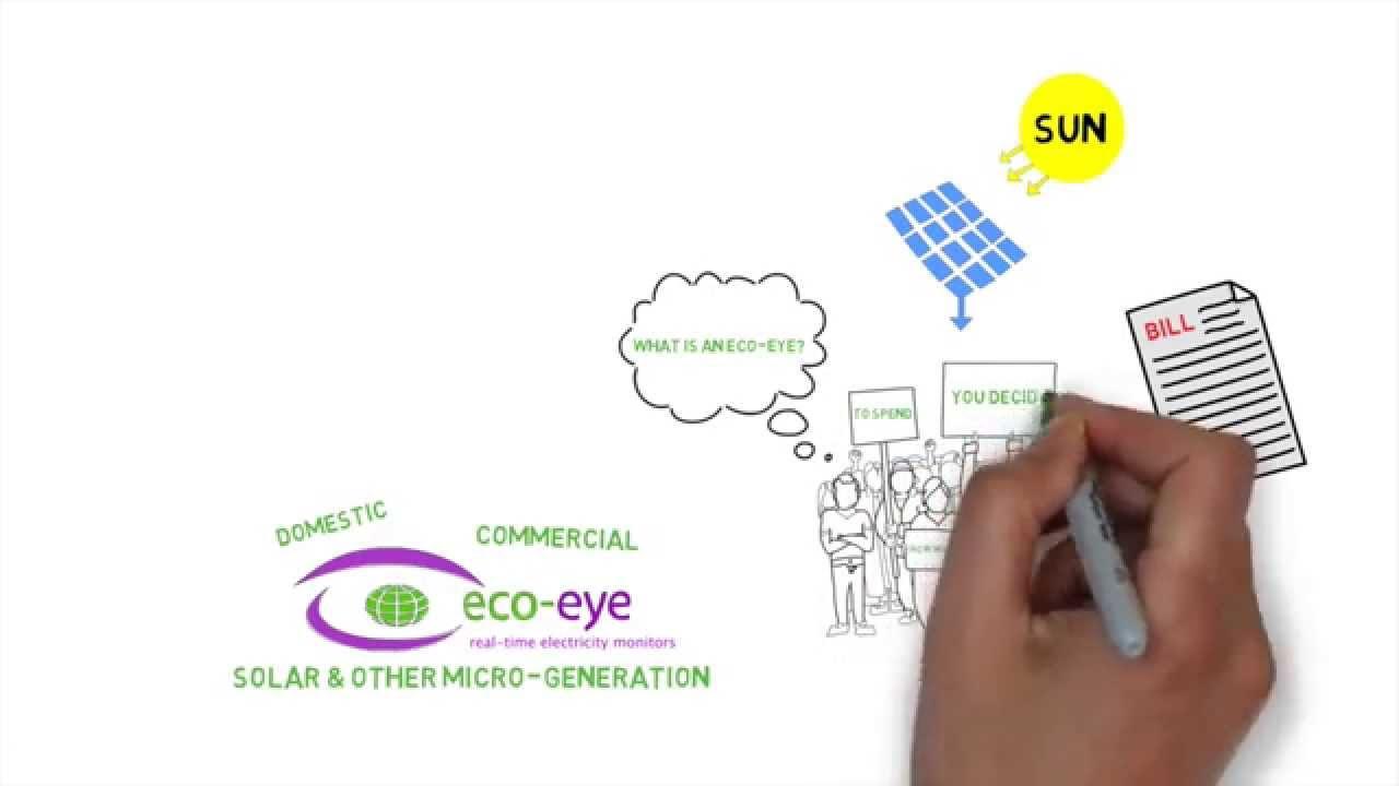 Electricity monitors - Eco Eye - real time energy monitors
