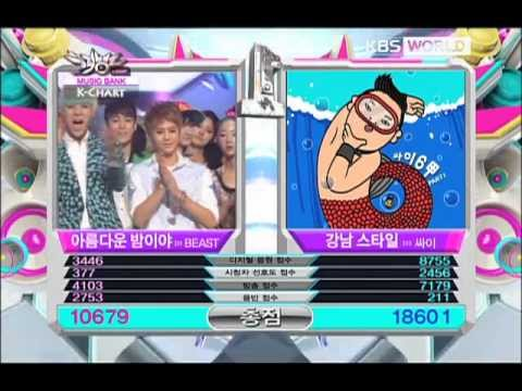 [Music Bank K-Chart] 3th week of August 2012 & BoA - Only One (2012.08.17)
