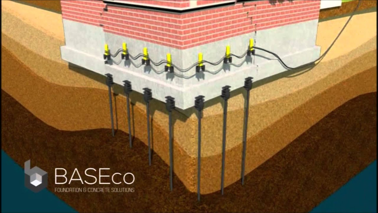 How to stabilize and lift a settled or sinking foundation with push how to stabilize and lift a settled or sinking foundation with push piles and helical piers solutioingenieria Gallery
