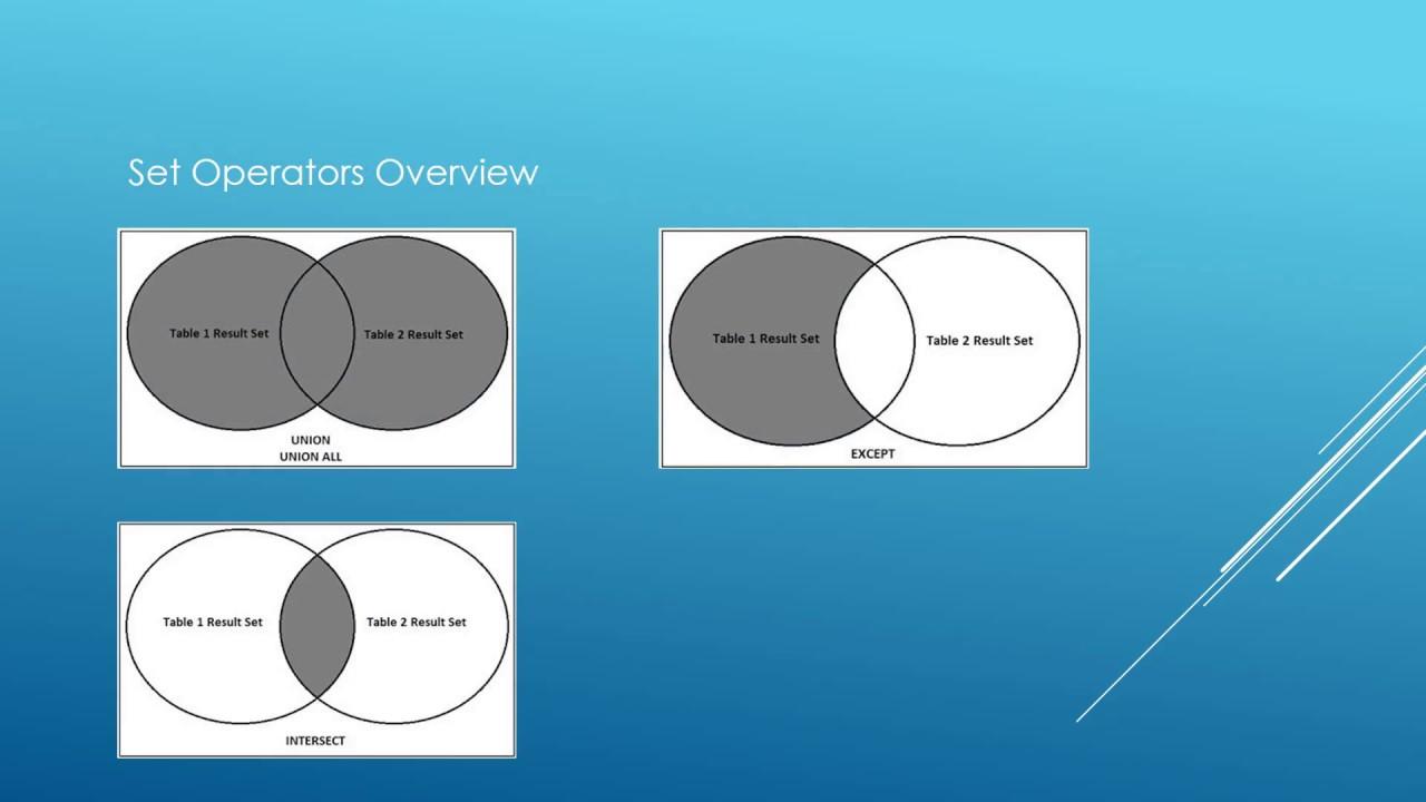 Sql tutorial set operators youtube sql tutorial set operators pooptronica Image collections