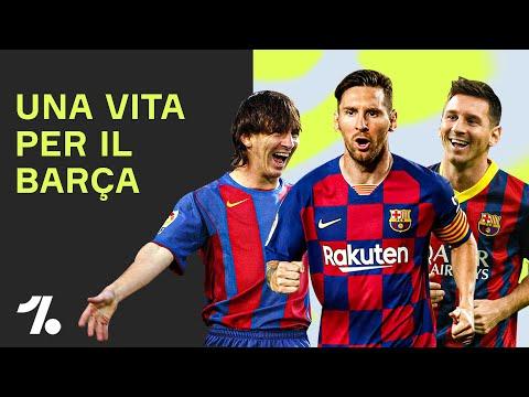 🧐7 curiosità su... Lionel Messi