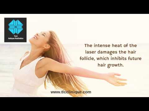 Laser Hair Removal In Kollam Permanent Hair Reduction In Kerala Excess Hair Removal In Kerala Beauty Hair