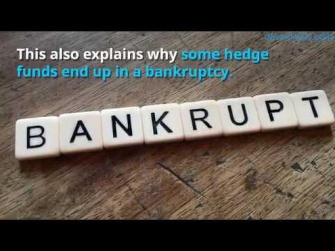 Global Macro Hedge Fund - The Basics.