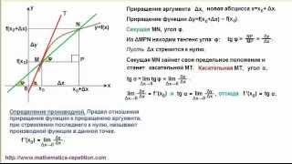 10.3. Производная и ее геометрический смысл.