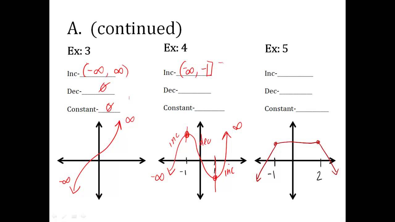 Increasing and Decreasing Interval; Minimums and Maximums ...