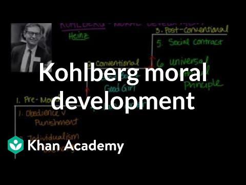 Kohlberg moral development | Individuals...