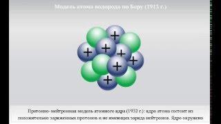 Модель атома по Бору