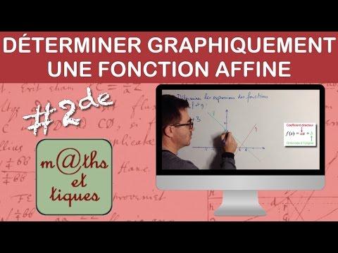 les fonctions de fx et les determiner graphiquemsn 3ème Mathématiques