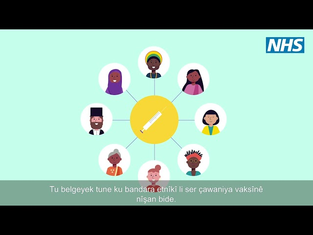 2021 04 09 Vaccine Disinfo Tested Kurdish