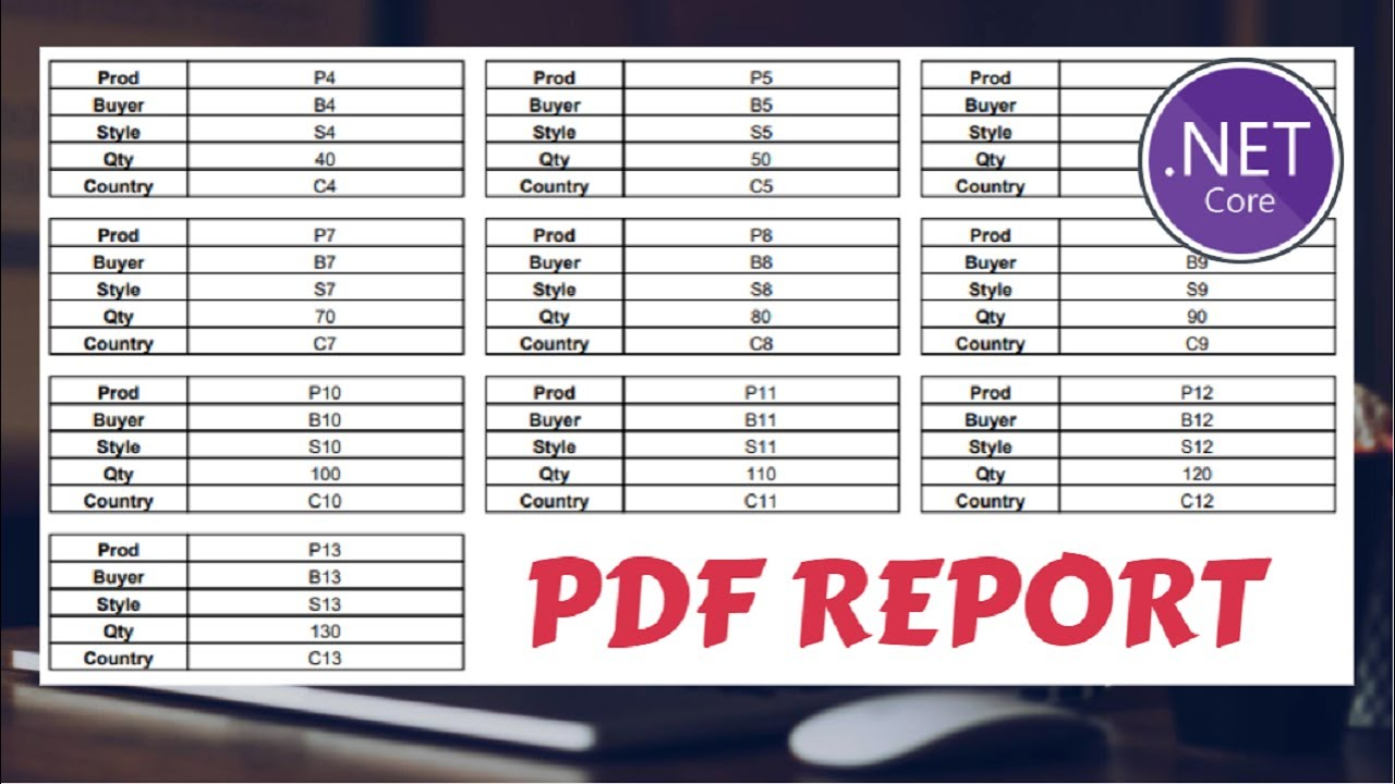PDF Report - Print Stickers or Tags using ASP.NET Core