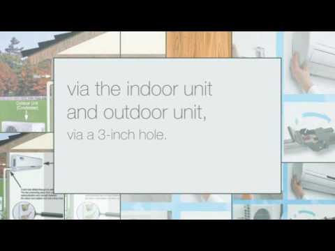 Split AC Wiring Diagram Heating and Air Conditioning YouTube – Heating And Air Conditioning Wiring Diagrams