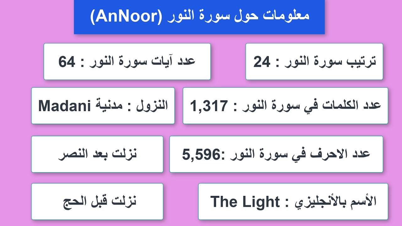 24 Annoor معلومات حول سورة النور معلومات عن القرآن الكريم الكثير منا يجهلها أهل القران Youtube