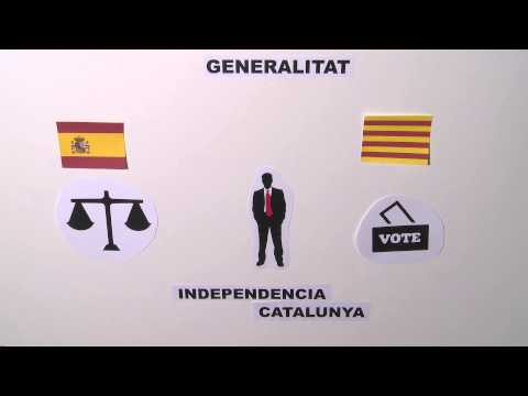 GenSep explained: Catalonia
