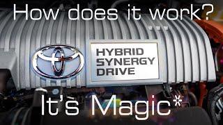 Here's How Toyota's Self Charging Hybrid works!!!