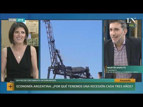 Economía argentina: ¿Por qué tenemos una recesión cada 3 años? +INFO