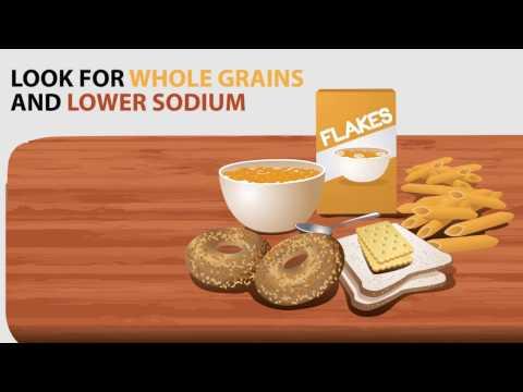 Healthy Recipe Swaps