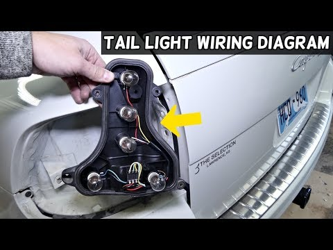 PORSCHE CAYENNE TAIL LIGHT WIRING DIAGRAM - YouTubeYouTube