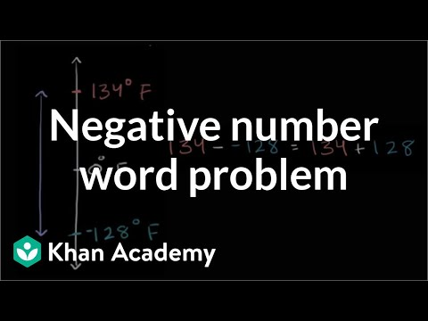 Negative number word problem | Negative numbers and absolute value | Pre-Algebra | Khan Academy