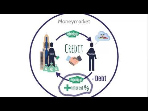 Money Market: Lending and Borrowing