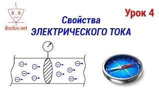 Урок 4. Скрытые Свойства электрического тока