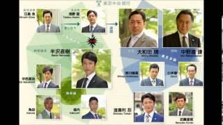 大人気ドラマ「半沢直樹」の今からでも間に合う相関図を紹介!! これで関...