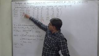 ANOVA - 3 - One Way Classification - Imp Exam Problem - With Coding