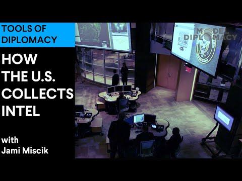 Intelligence | Model Diplomacy