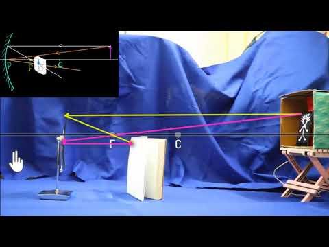 Convex & concave mirror ray diagrams (Hindi)   Light   Physi