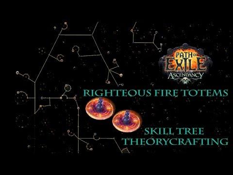 Poe Forum Righteous Fire Build