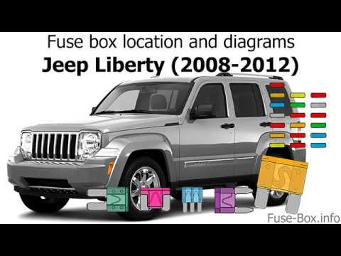 Fuse box location and diagrams: Jeep Liberty / Cherokee (2008-2013) -  YouTube