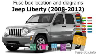 Fuse Box Location And Diagrams Jeep Liberty Cherokee 2008 2013 Youtube