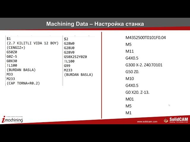Программирование автоматов продольного точения в SolidCAM