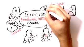 Repeat youtube video Leading with Emotional Intelligence in the Workplace