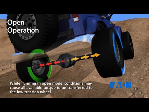 Eaton locking differential operation