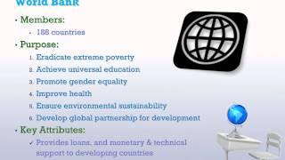 International Trade Organizations