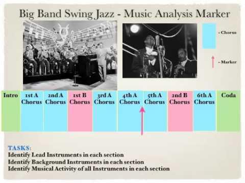 BigBand Swing Analysis K1