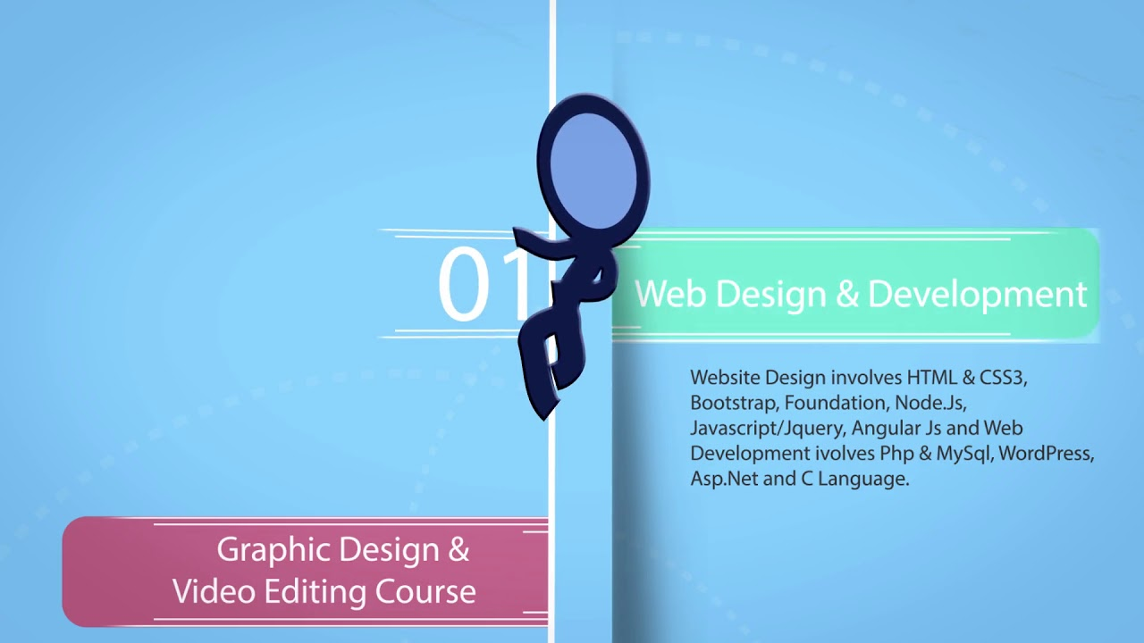 Best Graphic Design Institute in Rohini | Graphic Design Institute