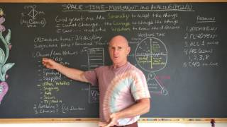 Space-Time-Movement PT 2(3)